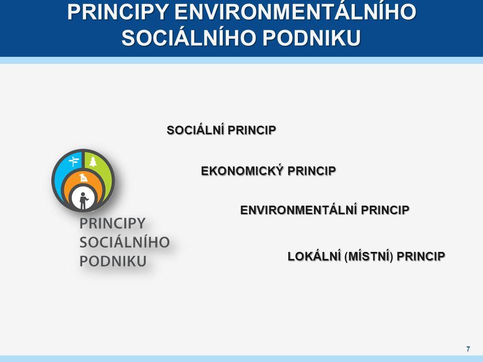 PRINCIPY ENVIRONMENTÁLNÍHO SOCIÁLNÍHO PODNIKU 7 SOCIÁLNÍPRINCIP SOCIÁLNÍ PRINCIP EKONOMICKÝPRINCIP EKONOMICKÝ PRINCIP ENVIRONMENTÁLNÍPRINCIP ENVIRONMENTÁLNÍ PRINCIP LOKÁLNÍMÍSTNÍPRINCIP LOKÁLNÍ (MÍSTNÍ) PRINCIP