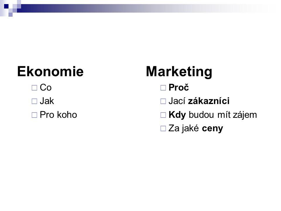 Ekonomie  Co  Jak  Pro koho Marketing  Proč  Jací zákazníci  Kdy budou mít zájem  Za jaké ceny