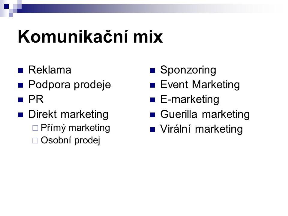 Komunikační mix Reklama Podpora prodeje PR Direkt marketing  Přímý marketing  Osobní prodej Sponzoring Event Marketing E-marketing Guerilla marketing Virální marketing