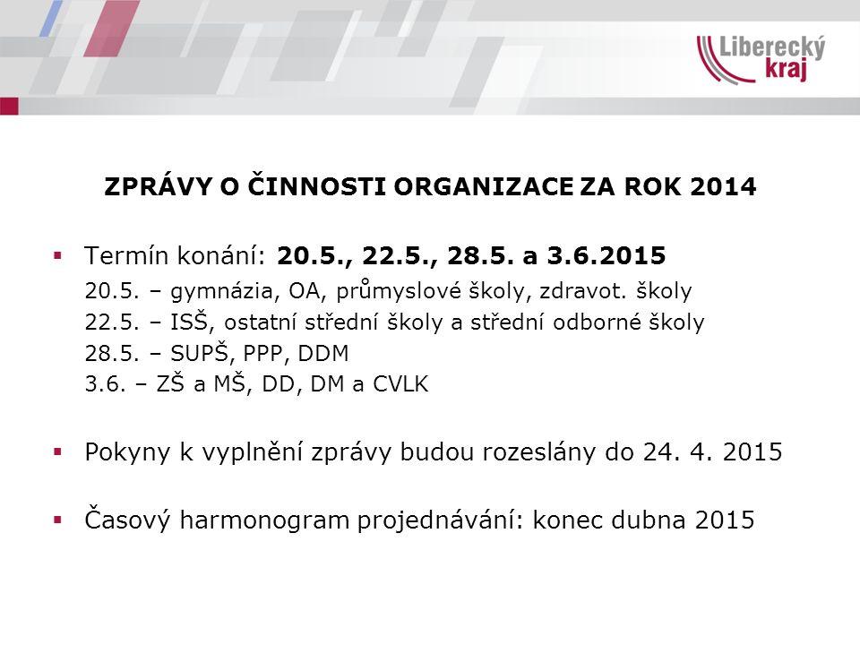 ZPRÁVY O ČINNOSTI ORGANIZACE ZA ROK 2014  Termín konání: 20.5., 22.5., 28.5.