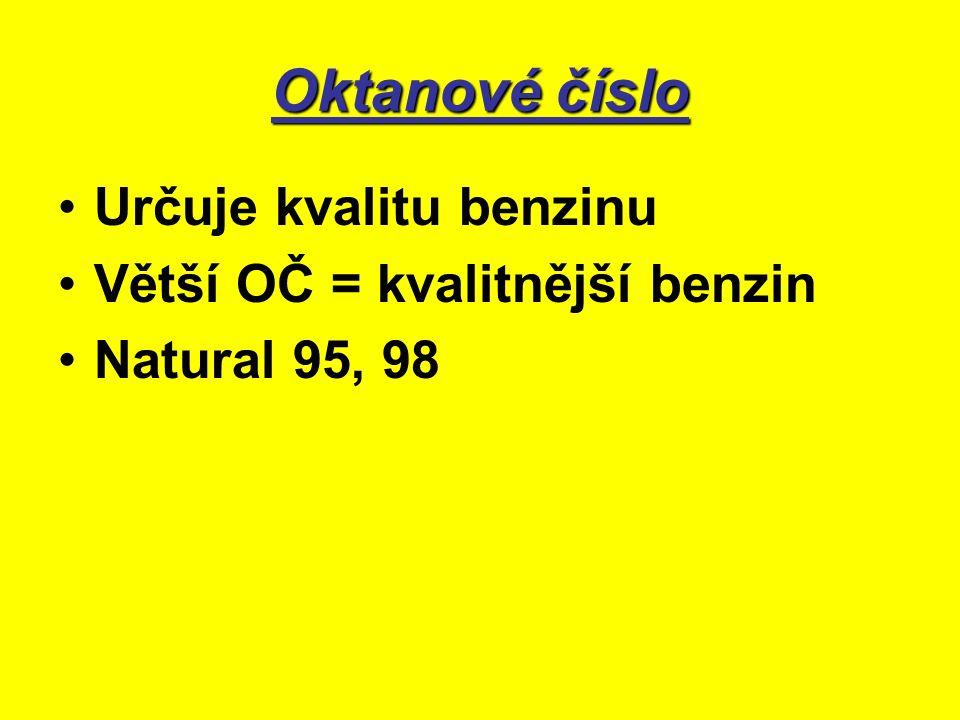 Oktanové číslo Určuje kvalitu benzinu Větší OČ = kvalitnější benzin Natural 95, 98