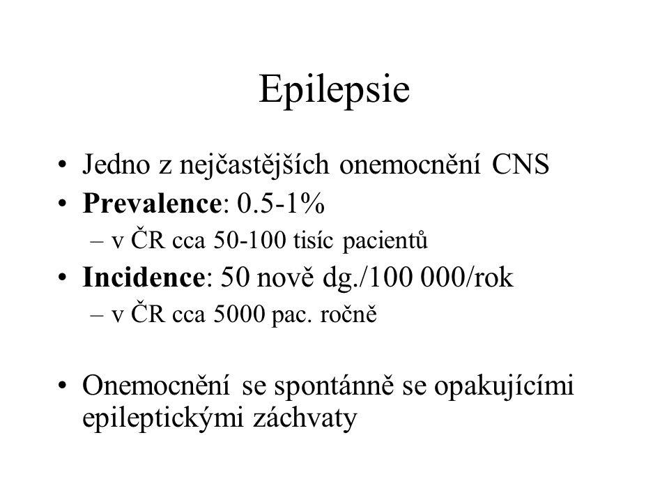 Epilepsie Jedno z nejčastějších onemocnění CNS Prevalence: 0.5-1% –v ČR cca 50-100 tisíc pacientů Incidence: 50 nově dg./100 000/rok –v ČR cca 5000 pac.