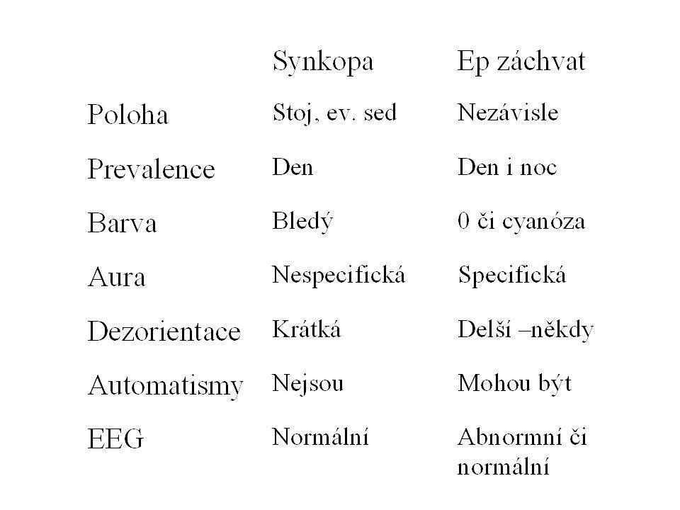 Symptomatická generalizovaná West sy Lennox-Gastaut sy