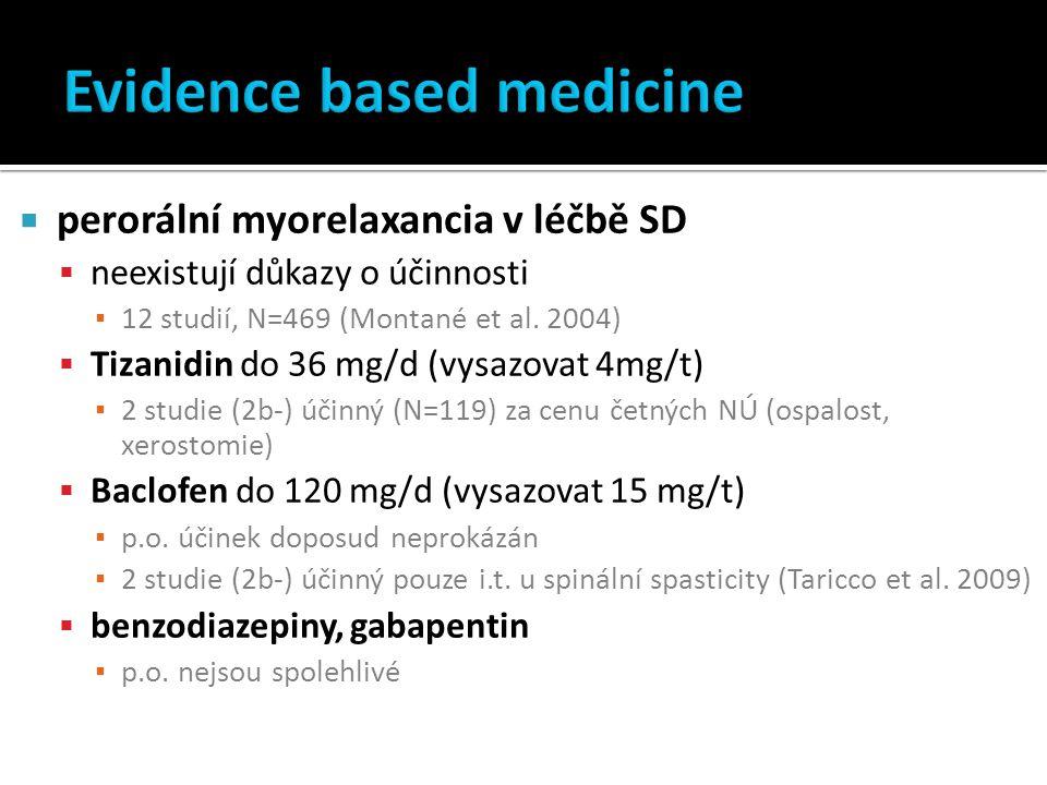  perorální myorelaxancia v léčbě SD  neexistují důkazy o účinnosti ▪ 12 studií, N=469 (Montané et al.