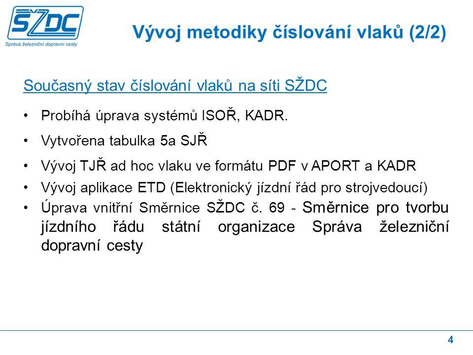 4 Současný stav číslování vlaků na síti SŽDC Probíhá úprava systémů ISOŘ, KADR.