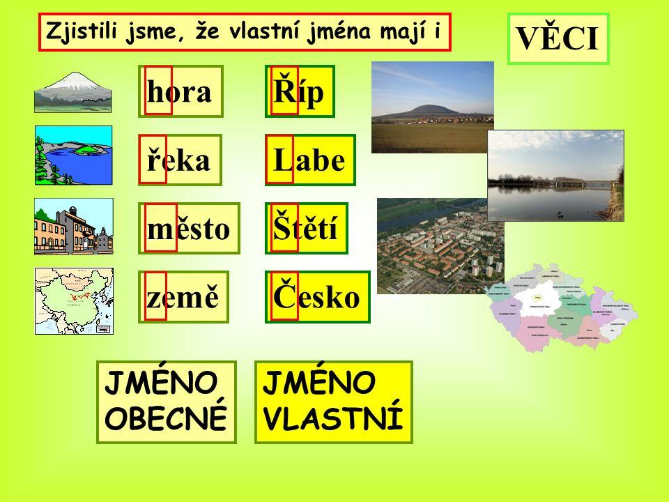 horaŘíp město řeka země Štětí Labe Česko Utvořte správné dvojice: JMÉNO OBECNÉ JMÉNO VLASTNÍ Zjistili jsme, že vlastní jména mají i VĚCI