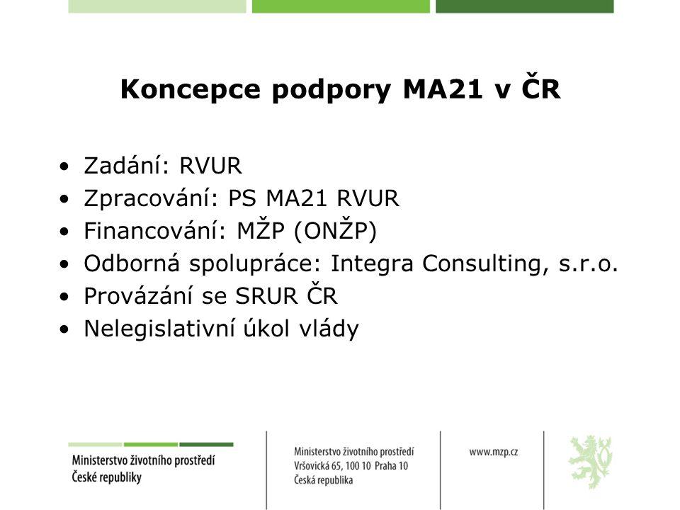 Koncepce podpory MA21 v ČR Zadání: RVUR Zpracování: PS MA21 RVUR Financování: MŽP (ONŽP) Odborná spolupráce: Integra Consulting, s.r.o.