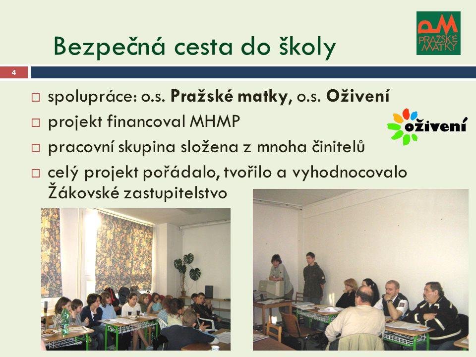 Bezpečná cesta do školy 28.9.2016 4  spolupráce: o.s. Pražské matky, o.s. Oživení  projekt financoval MHMP  pracovní skupina složena z mnoha činite
