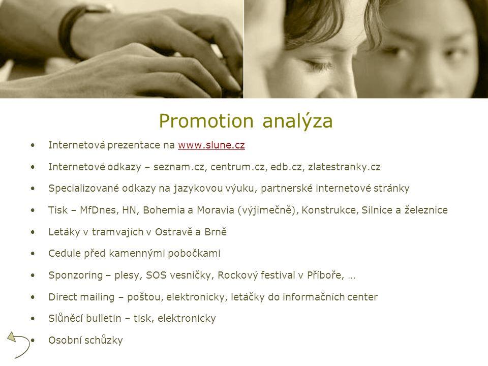 Promotion analýza Internetová prezentace na www.slune.czwww.slune.cz Internetové odkazy – seznam.cz, centrum.cz, edb.cz, zlatestranky.cz Specializovan