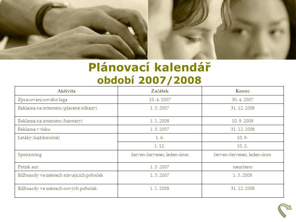 Plánovací kalendář období 2007/2008 AktivitaZačátekKonec Zpracování nového loga10. 4. 200730. 4. 2007 Reklama na internetu (placené odkazy)1. 5. 20073