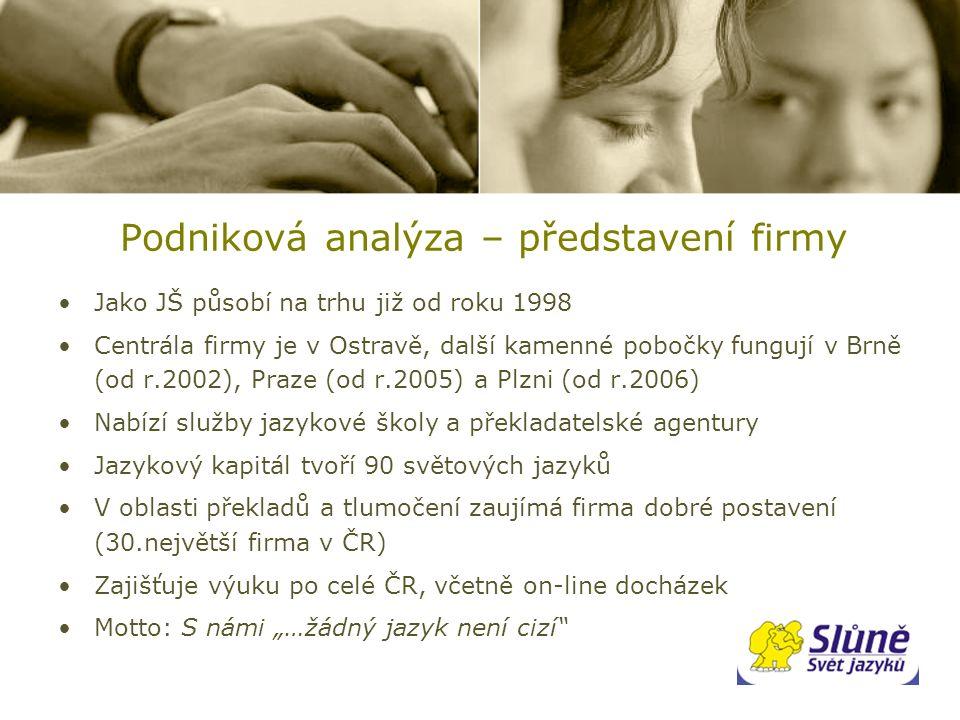 Podniková analýza – představení firmy Jako JŠ působí na trhu již od roku 1998 Centrála firmy je v Ostravě, další kamenné pobočky fungují v Brně (od r.