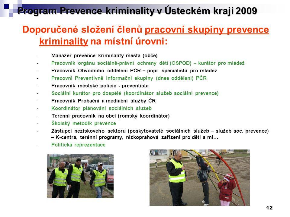 12 Program Prevence kriminality v Ústeckém kraji 2009 Doporučené složení členů pracovní skupiny prevence kriminality na místní úrovni: -Manažer preven