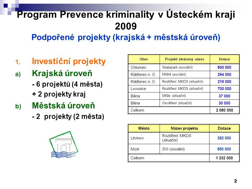 2 Program Prevence kriminality v Ústeckém kraji 2009 Podpořené projekty (krajská + městská úroveň) 1. Investiční projekty a) Krajská úroveň - 6 projek