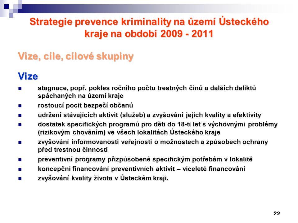 22 Strategie prevence kriminality na území Ústeckého kraje na období 2009 - 2011 Vize, cíle, cílové skupiny Vize stagnace, popř. pokles ročního počtu