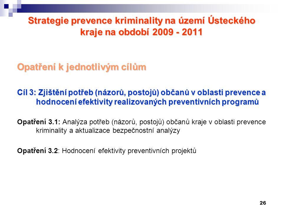 26 Strategie prevence kriminality na území Ústeckého kraje na období 2009 - 2011 Opatření k jednotlivým cílům Cíl 3: Zjištění potřeb (názorů, postojů) občanů v oblasti prevence a hodnocení efektivity realizovaných preventivních programů Opatření 3.1: Analýza potřeb (názorů, postojů) občanů kraje v oblasti prevence kriminality a aktualizace bezpečnostní analýzy Opatření 3.2: Hodnocení efektivity preventivních projektů