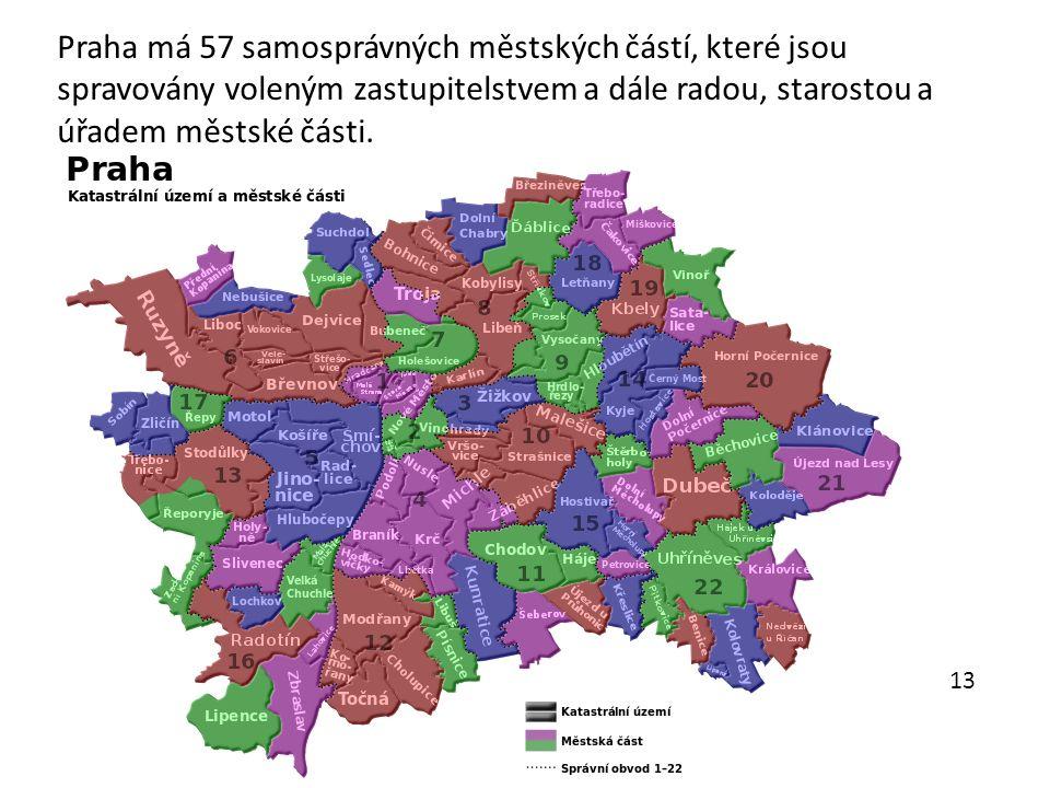 Praha má 57 samosprávných městských částí, které jsou spravovány voleným zastupitelstvem a dále radou, starostou a úřadem městské části.