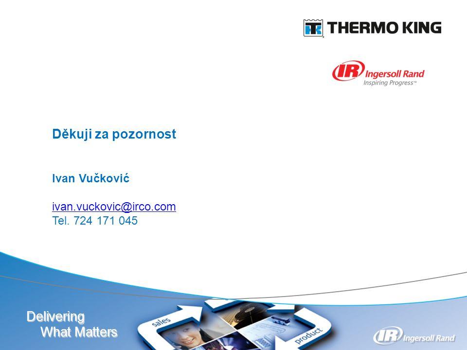 Delivering What Matters Děkuji za pozornost Ivan Vučković ivan.vuckovic@irco.com Tel. 724 171 045