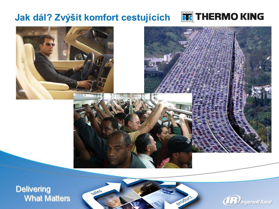 Delivering What Matters Hheating, topení Vventilation, ventilace ACair conditioning, úprava vzduchu, přeneseně chlazení HVAC systém Thermo King – světový leader v oblasti mobilního chlazení