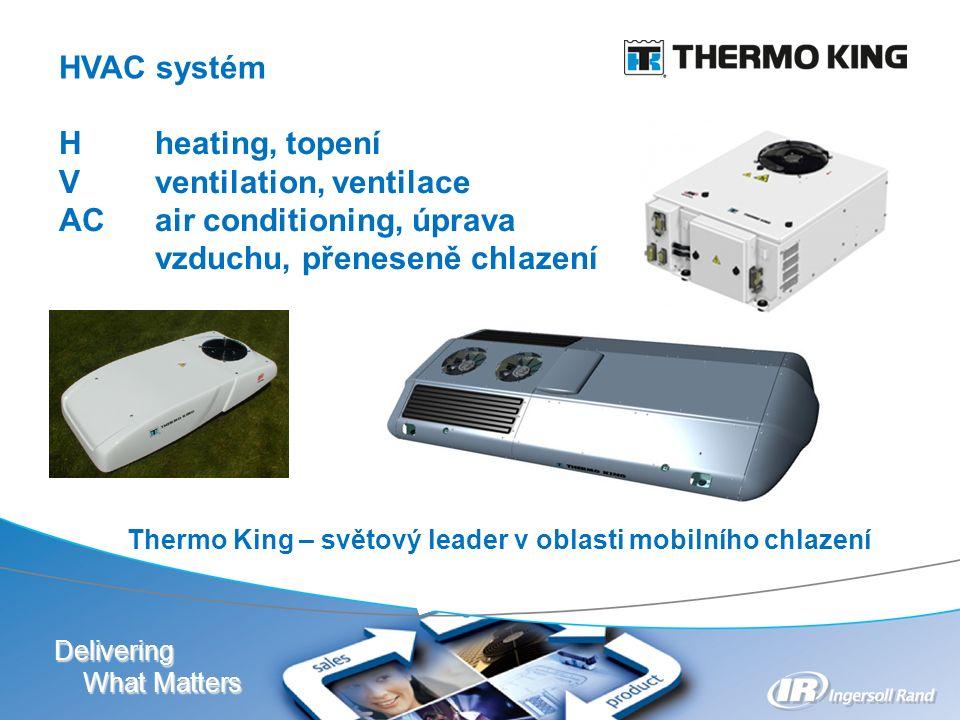 Delivering What Matters Chladící výkon Definice chladícího výkonu Musí být definována vnější teplota, vnitřní teplota a vlhkost Pracovní bod maximálního výkonu musí být pod křivkou vypnutí Akustický výkon není závislý na poloze zařízení okolních podmínkách a vzdálenosti od měřeného bodu.