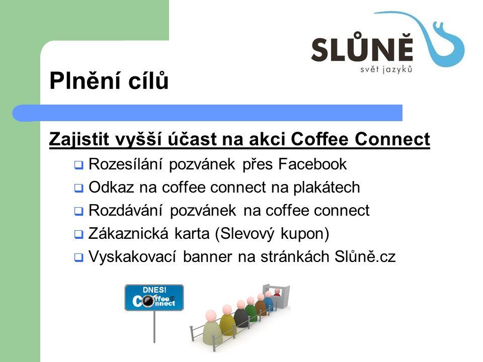 Plnění cílů Zajistit vyšší účast na akci Coffee Connect  Rozesílání pozvánek přes Facebook  Odkaz na coffee connect na plakátech  Rozdávání pozvánek na coffee connect  Zákaznická karta (Slevový kupon)  Vyskakovací banner na stránkách Slůně.cz