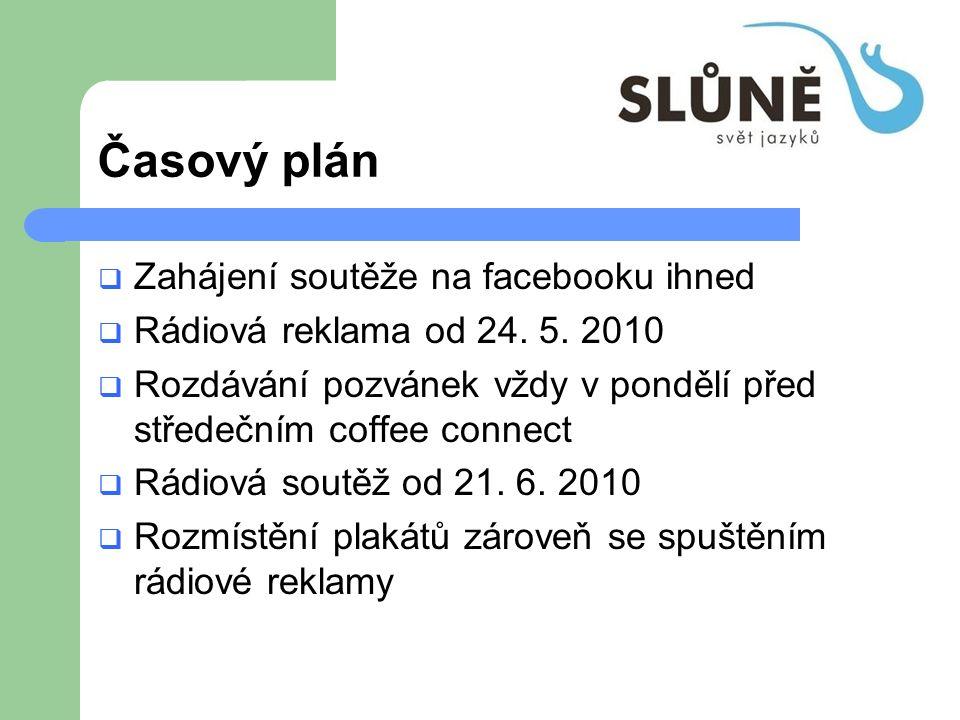 Časový plán  Zahájení soutěže na facebooku ihned  Rádiová reklama od 24. 5. 2010  Rozdávání pozvánek vždy v pondělí před středečním coffee connect