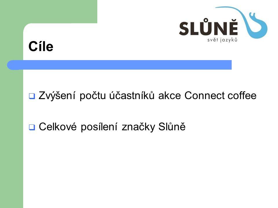 Cíle  Zvýšení počtu účastníků akce Connect coffee  Celkové posílení značky Slůně