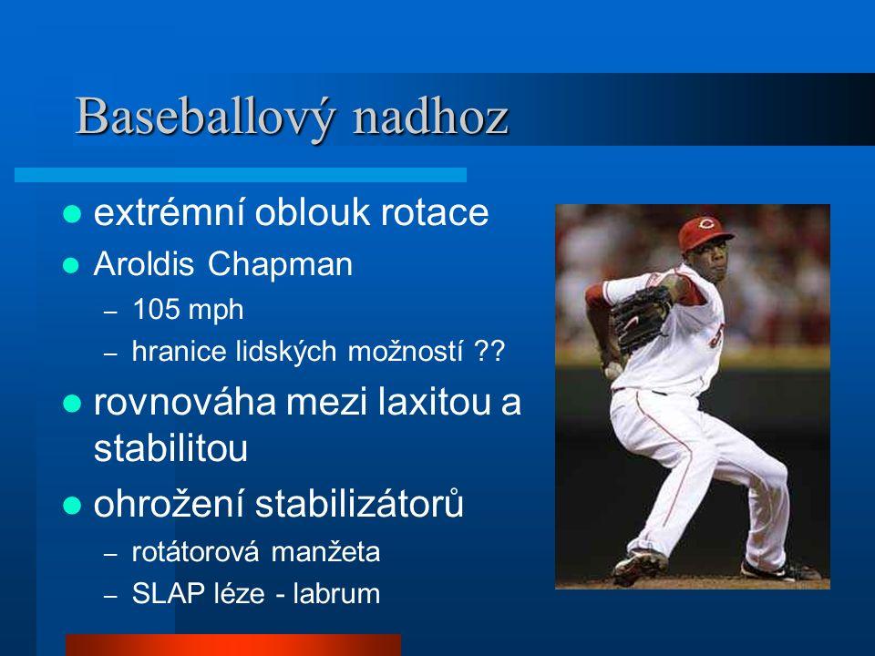 Baseballový nadhoz extrémní oblouk rotace Aroldis Chapman – 105 mph – hranice lidských možností .