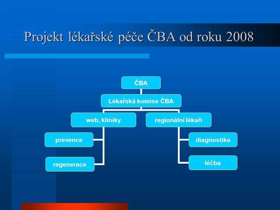 Projekt lékařské péče ČBA od roku 2008 ČBA Lékařská komise ČBA web, kliniky prevence regenerace regionální lékaři diagnostika léčba