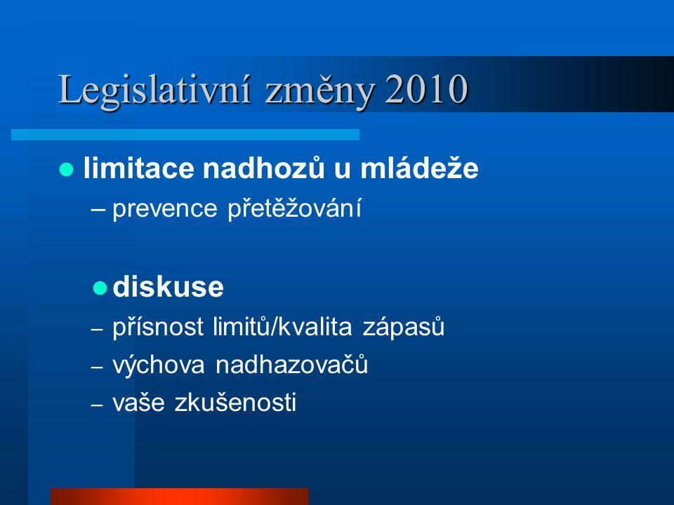 Legislativní změny 2010 limitace nadhozů u mládeže –prevence přetěžování diskuse – přísnost limitů/kvalita zápasů – výchova nadhazovačů – vaše zkušenosti