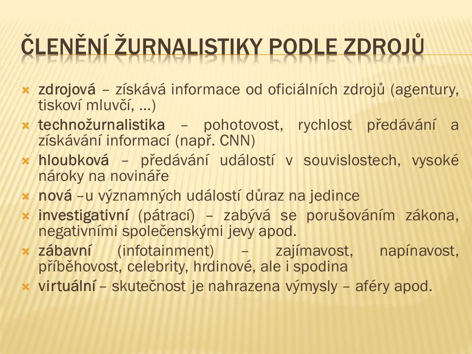  poradny jako rubrika v časopise nebo vysílání (např.