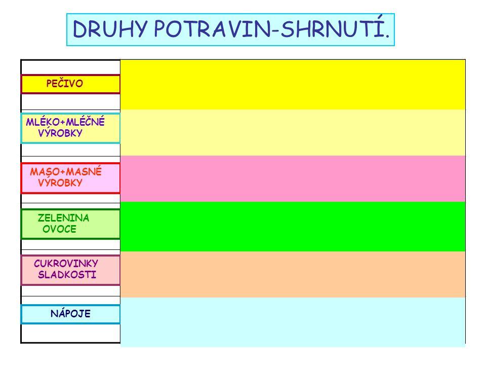 DRUHY POTRAVIN-SHRNUTÍ.