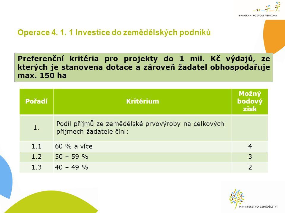 Preferenční kritéria pro projekty do 1 mil.