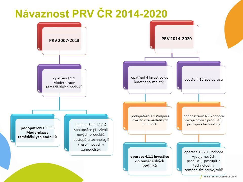 Návaznost PRV ČR 2014-2020 PRV 2007-2013 opatření I.1.1 Modernizace zemědělských podniků podopatření I.