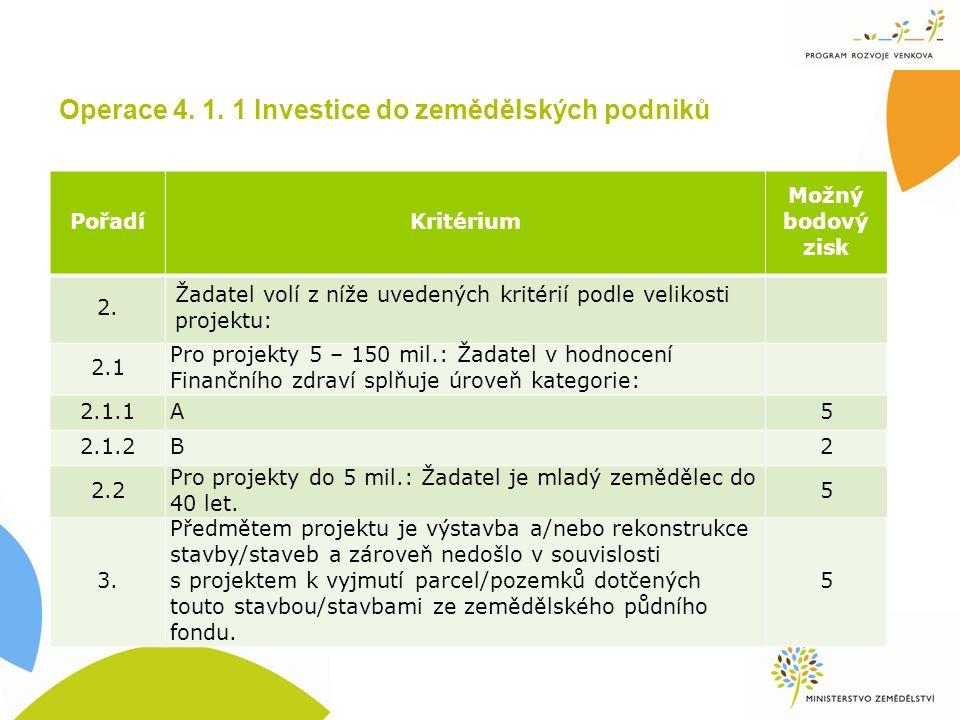 Operace 4. 1. 1 Investice do zemědělských podniků PořadíKritérium Možný bodový zisk 2.