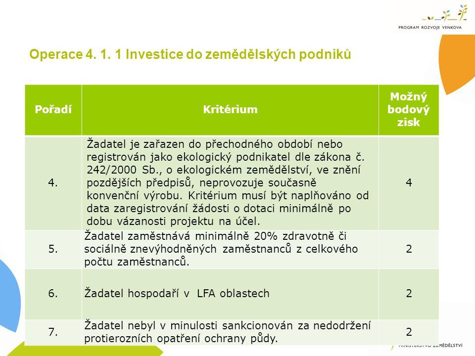 Operace 4. 1. 1 Investice do zemědělských podniků PořadíKritérium Možný bodový zisk 4.