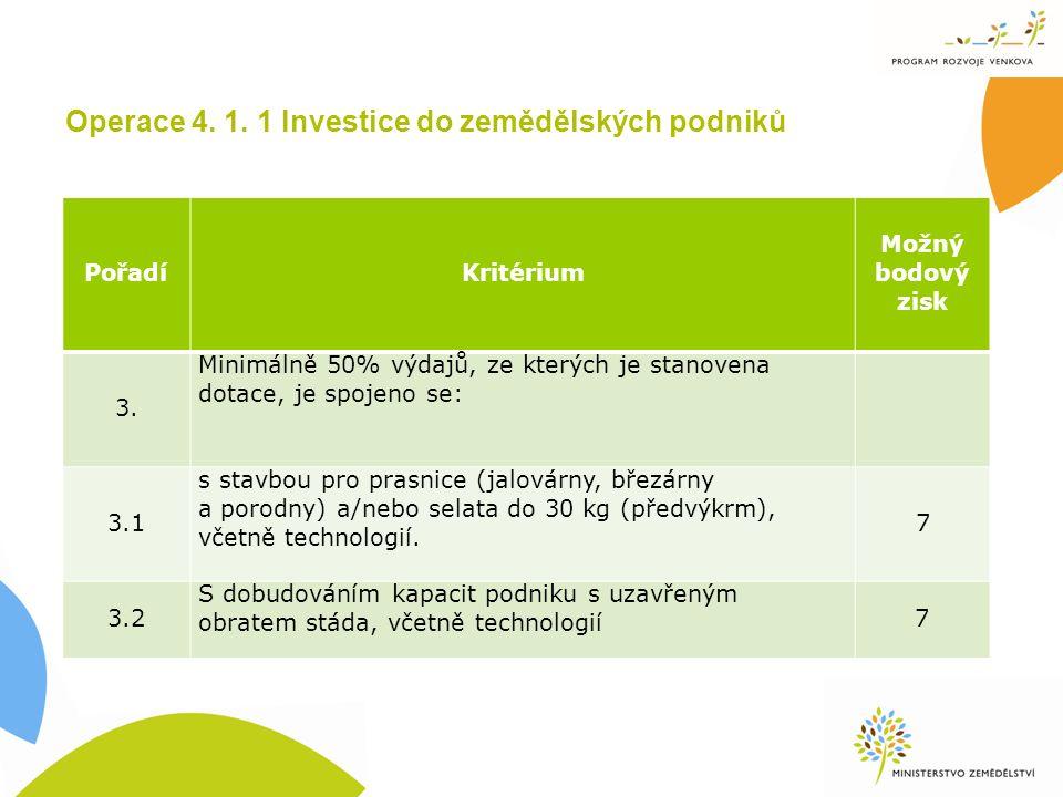 Operace 4. 1. 1 Investice do zemědělských podniků PořadíKritérium Možný bodový zisk 3.