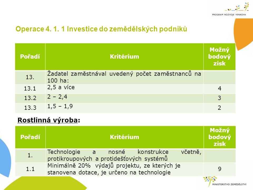 Operace 4. 1. 1 Investice do zemědělských podniků PořadíKritérium Možný bodový zisk 13.
