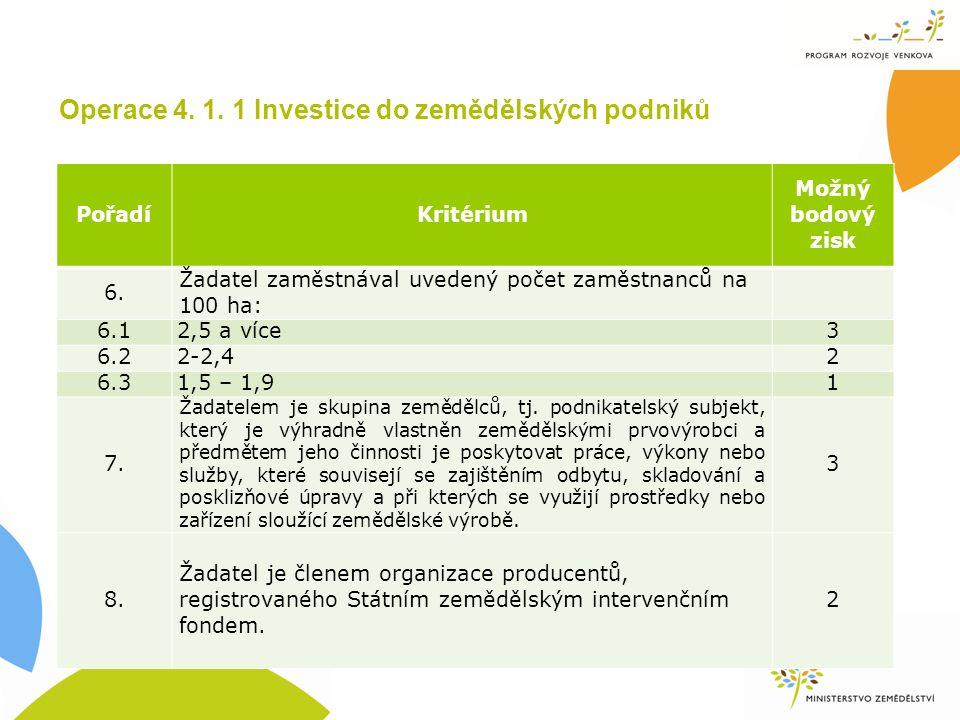 Operace 4. 1. 1 Investice do zemědělských podniků PořadíKritérium Možný bodový zisk 6.