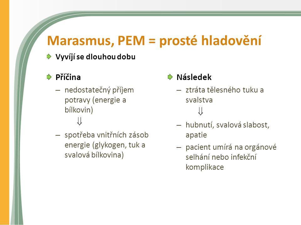 Marasmus, PEM = prosté hladovění Příčina – nedostatečný příjem potravy (energie a bílkovin)  – spotřeba vnitřních zásob energie (glykogen, tuk a sval