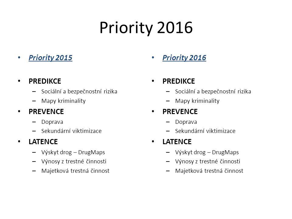 Priority 2016 Priority 2015 PREDIKCE – Sociální a bezpečnostní rizika – Mapy kriminality PREVENCE – Doprava – Sekundární viktimizace LATENCE – Výskyt drog – DrugMaps – Výnosy z trestné činnosti – Majetková trestná činnost Priority 2016 PREDIKCE – Sociální a bezpečnostní rizika – Mapy kriminality PREVENCE – Doprava – Sekundární viktimizace LATENCE – Výskyt drog – DrugMaps – Výnosy z trestné činnosti – Majetková trestná činnost