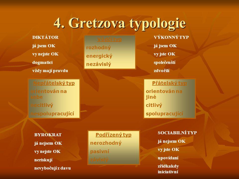 4. Gretzova typologie Vůdčí typ rozhodný energický nezávislý Podřízený typ nerozhodný pasivní závislý Nepřátelský typ orientován na sebe necitlivý nes