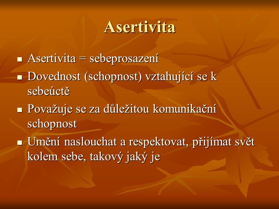 Asertivita Asertivita = sebeprosazení Asertivita = sebeprosazení Dovednost (schopnost) vztahující se k sebeúctě Dovednost (schopnost) vztahující se k sebeúctě Považuje se za důležitou komunikační schopnost Považuje se za důležitou komunikační schopnost Umění naslouchat a respektovat, přijímat svět kolem sebe, takový jaký je Umění naslouchat a respektovat, přijímat svět kolem sebe, takový jaký je