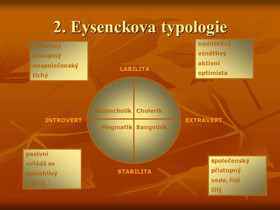 2. Eysenckova typologie Flegmatik Cholerik Sangvinik Melancholik STABILITA INTROVERTEXTRAVERT LABILITA nedůtklivý vznětlivý aktivní optimista pasivní