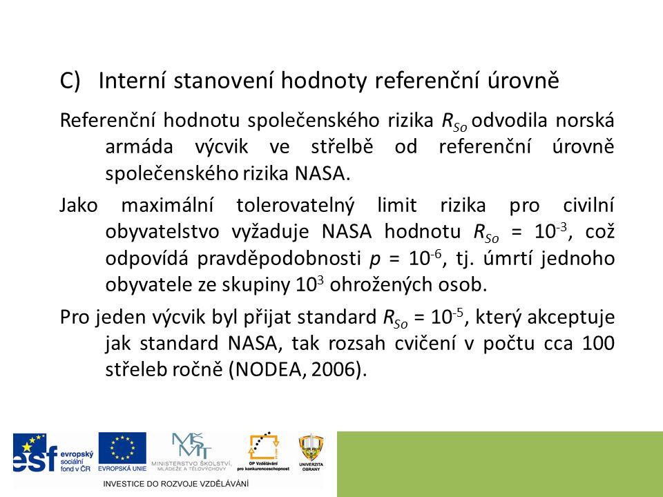 C)Interní stanovení hodnoty referenční úrovně Referenční hodnotu společenského rizika R So odvodila norská armáda výcvik ve střelbě od referenční úrovně společenského rizika NASA.