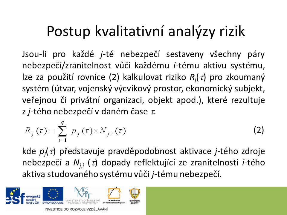 Postup kvalitativní analýzy rizik Jsou-li pro každé j-té nebezpečí sestaveny všechny páry nebezpečí/zranitelnost vůči každému i-tému aktivu systému, lze za použití rovnice (2) kalkulovat riziko R j (  ) pro zkoumaný systém (útvar, vojenský výcvikový prostor, ekonomický subjekt, veřejnou či privátní organizaci, objekt apod.), které rezultuje z j-tého nebezpečí v daném čase .