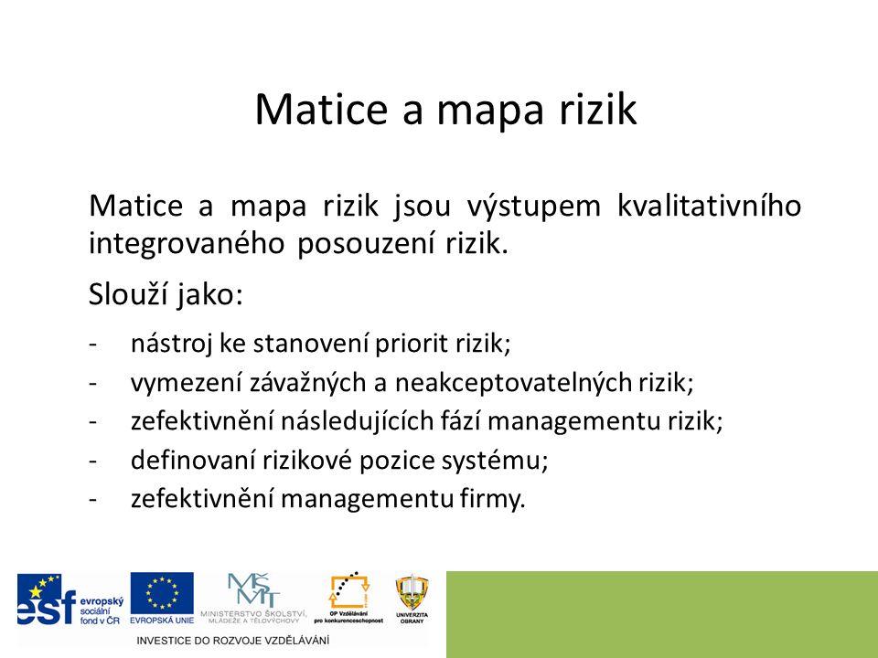 Matice a mapa rizik Matice a mapa rizik jsou výstupem kvalitativního integrovaného posouzení rizik.