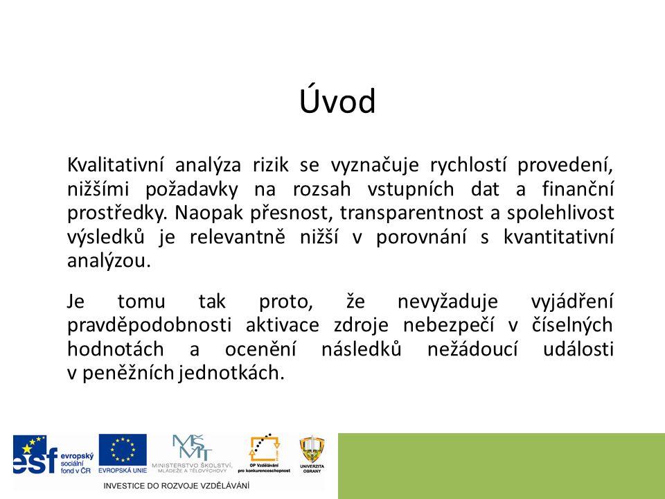Mapa rizika Postup kvalitativní analýzy rizik Zdroj: Božek, F., Urban, R.