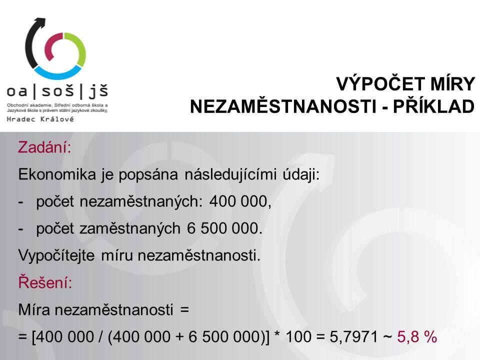 VÝPOČET MÍRY NEZAMĚSTNANOSTI - PŘÍKLAD Zadání: Ekonomika je popsána následujícími údaji: -počet nezaměstnaných: 400 000, -počet zaměstnaných 6 500 000.