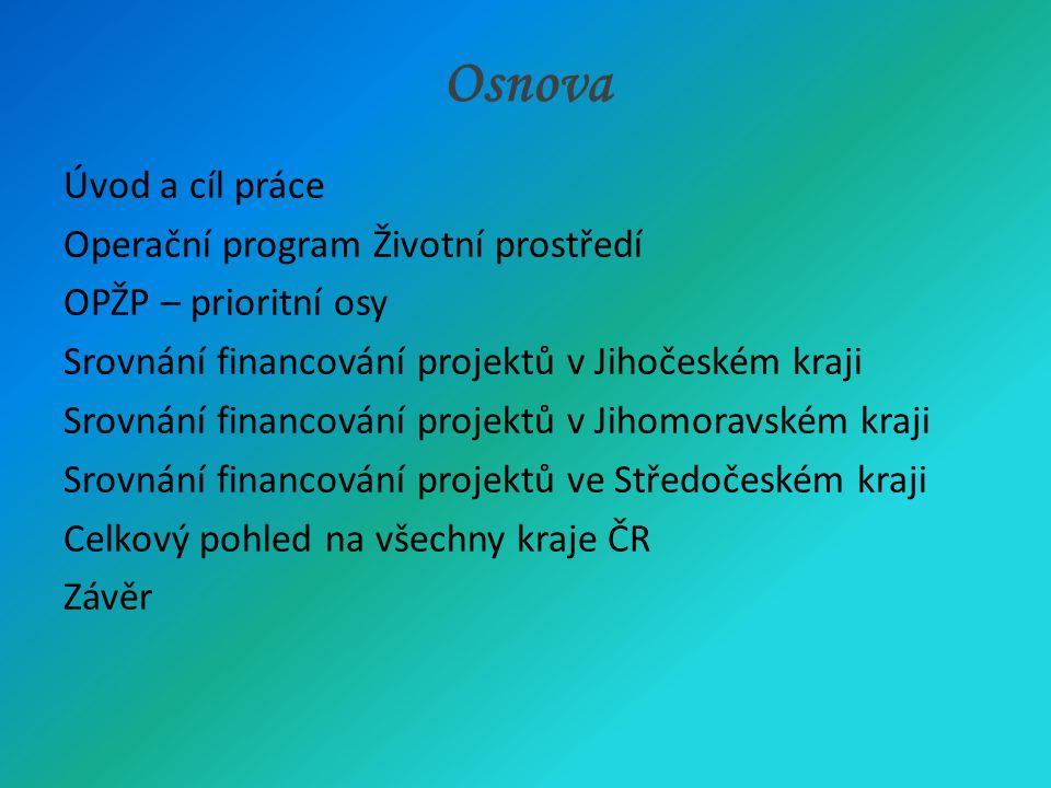 Osnova Úvod a cíl práce Operační program Životní prostředí OPŽP – prioritní osy Srovnání financování projektů v Jihočeském kraji Srovnání financování projektů v Jihomoravském kraji Srovnání financování projektů ve Středočeském kraji Celkový pohled na všechny kraje ČR Závěr