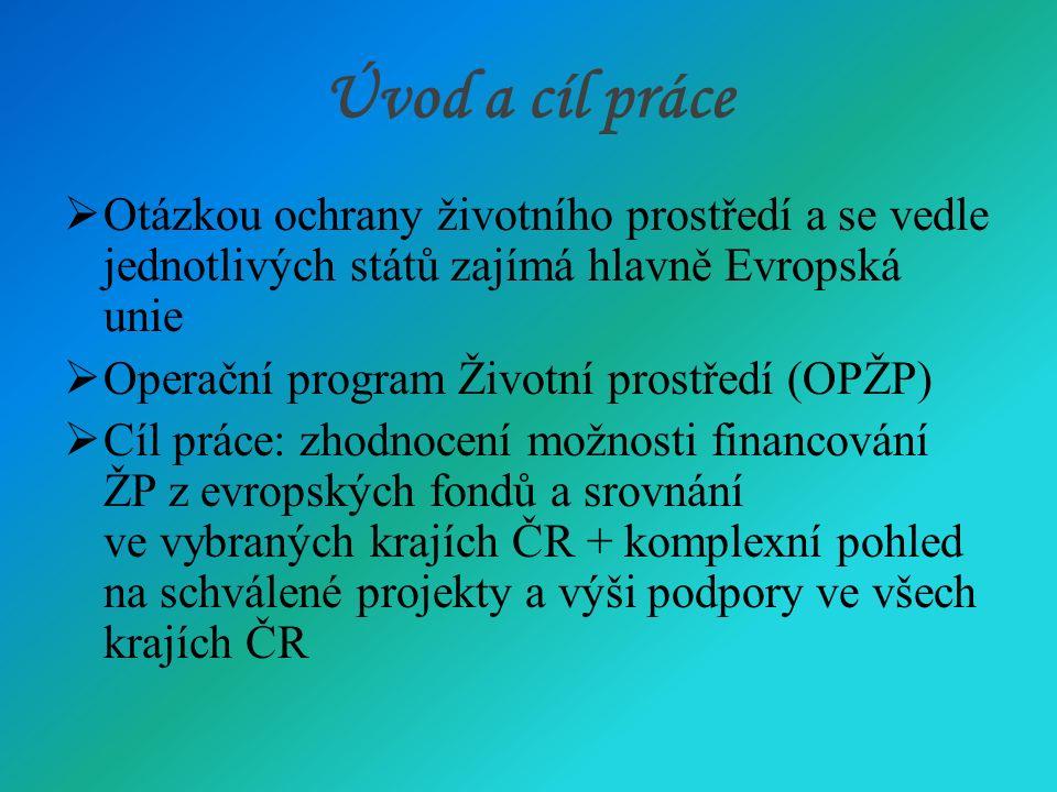 Operační program Životní prostředí  Vypracován Ministerstvem ŽP a Státním fondem ŽP ve spolupráci s Evropskou komisí  Druhý největší český operační program  Hlavním cílem je zlepšení a udržení kvality životního prostředí v souladu se společenským a hospodářským pokrokem v naší společnosti  Čerpání finančních prostředků z FS a strukturálních fondů – konkrétně z ERDF + národní veřejné spolufinancování